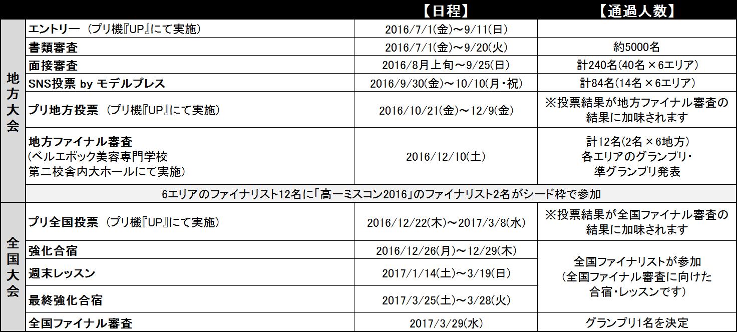 02_misscon2016-2017_Schedule